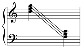 Gliss Triad